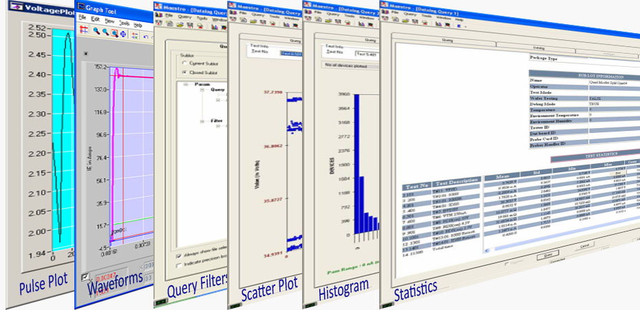 data analysis tools Top 41 free data analysis software : orange is an open source data visualization and analysis tool, where data mining is done through visual programming or python.